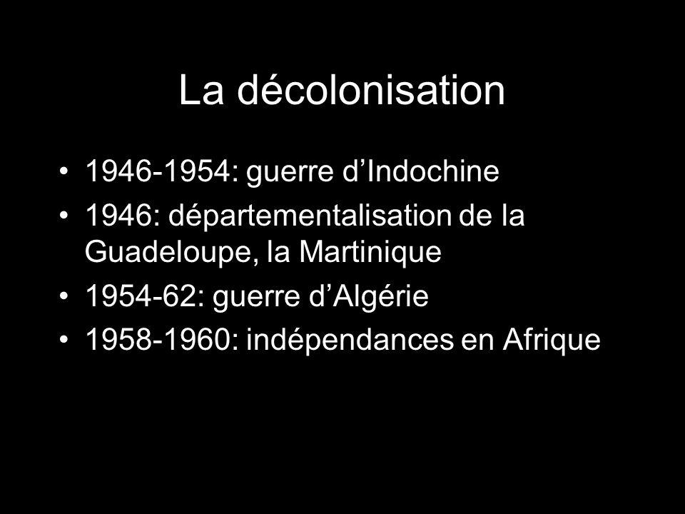 La décolonisation 1946-1954: guerre d'Indochine