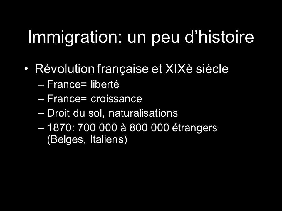 Immigration: un peu d'histoire