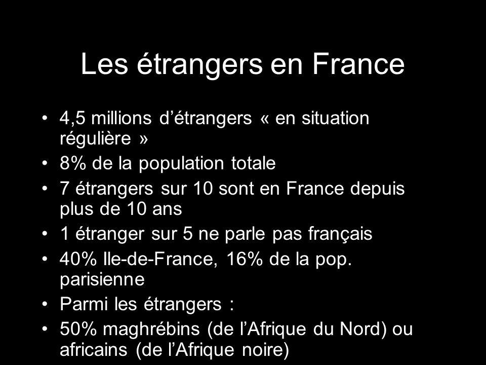 Les étrangers en France