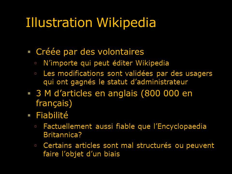 Illustration Wikipedia