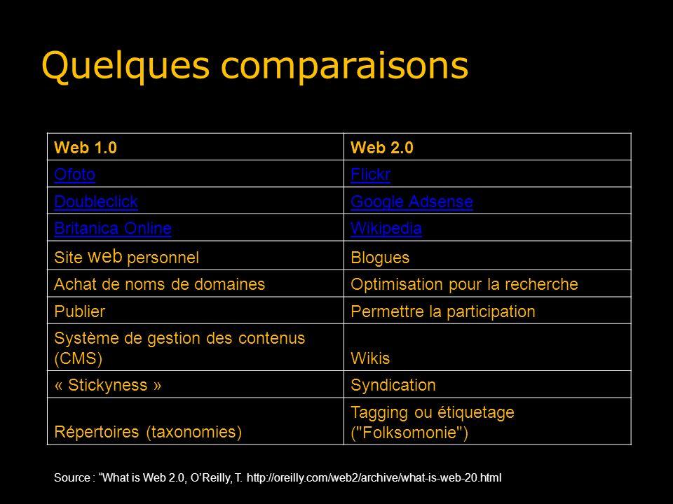 Quelques comparaisons