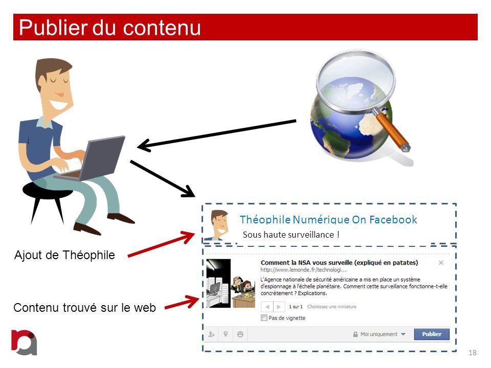 Publier du contenu Théophile Numérique On Facebook Ajout de Théophile