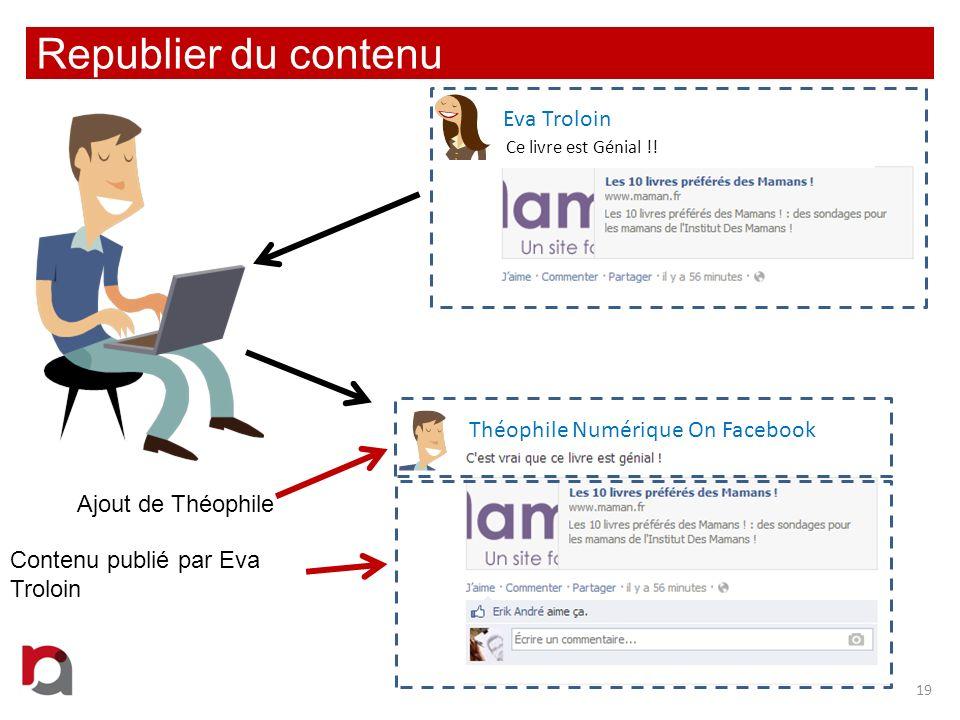 Republier du contenu Eva Troloin Théophile Numérique On Facebook