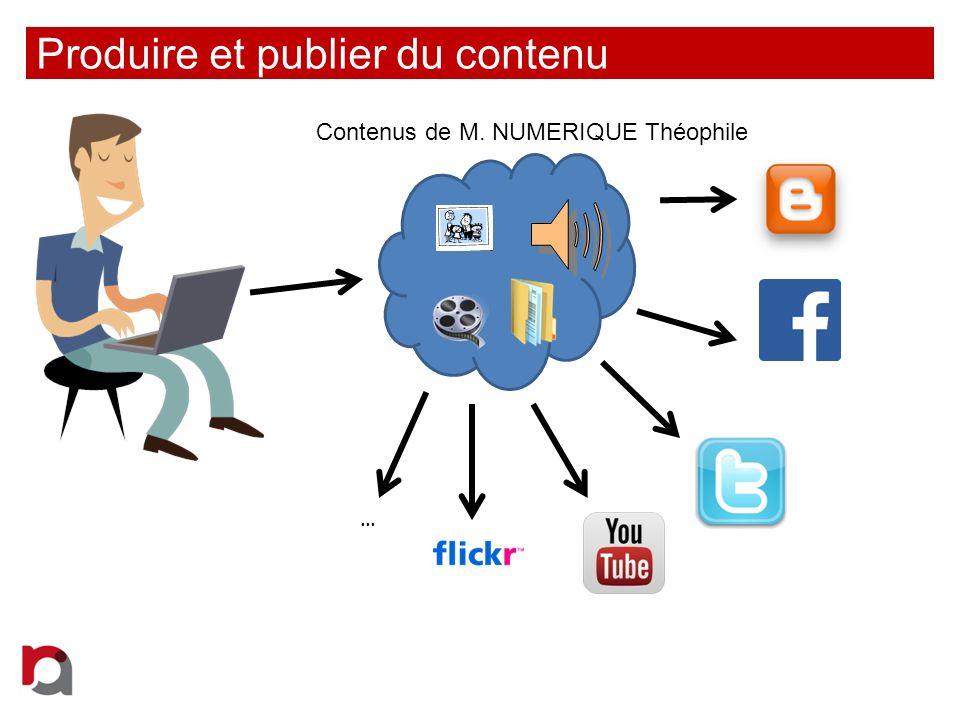 Produire et publier du contenu