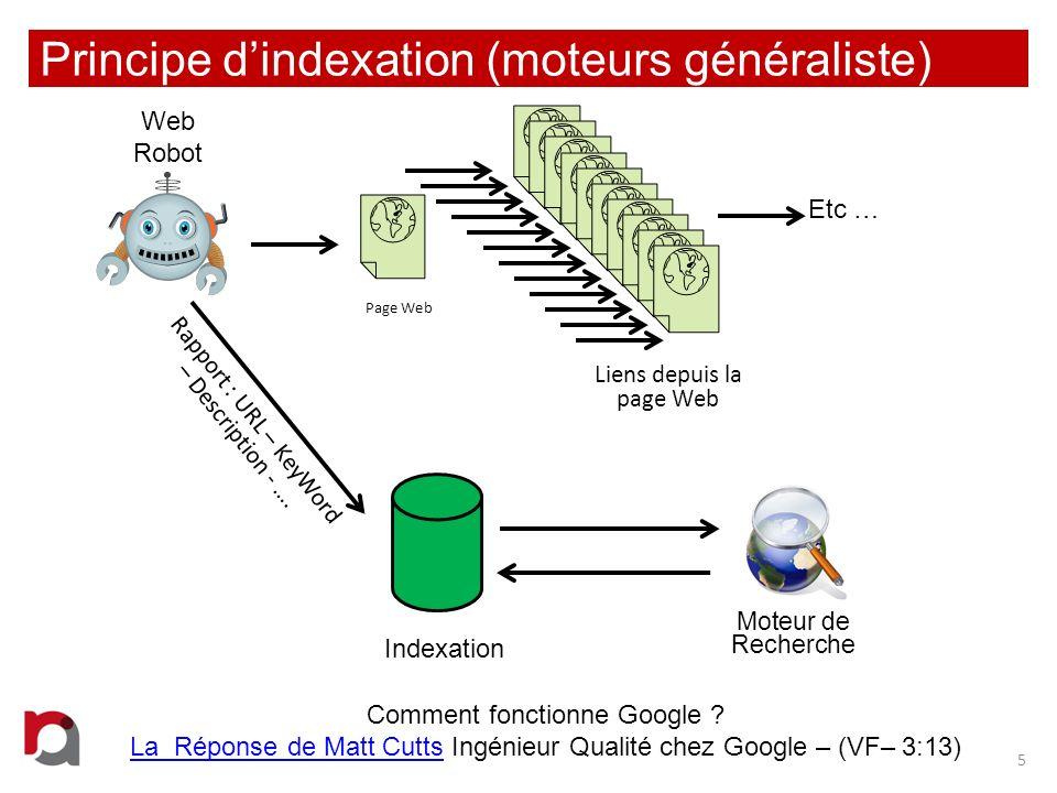 Principe d'indexation (moteurs généraliste)