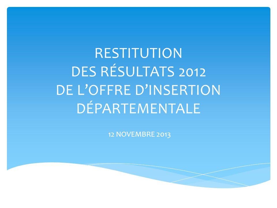 RESTITUTION DES RÉSULTATS 2012 DE L'OFFRE D'INSERTION DÉPARTEMENTALE
