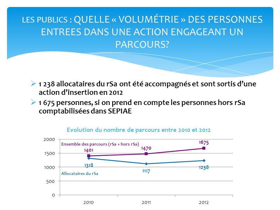 LES PUBLICS : QUELLE « VOLUMÉTRIE » DES PERSONNES ENTREES DANS UNE ACTION ENGAGEANT UN PARCOURS
