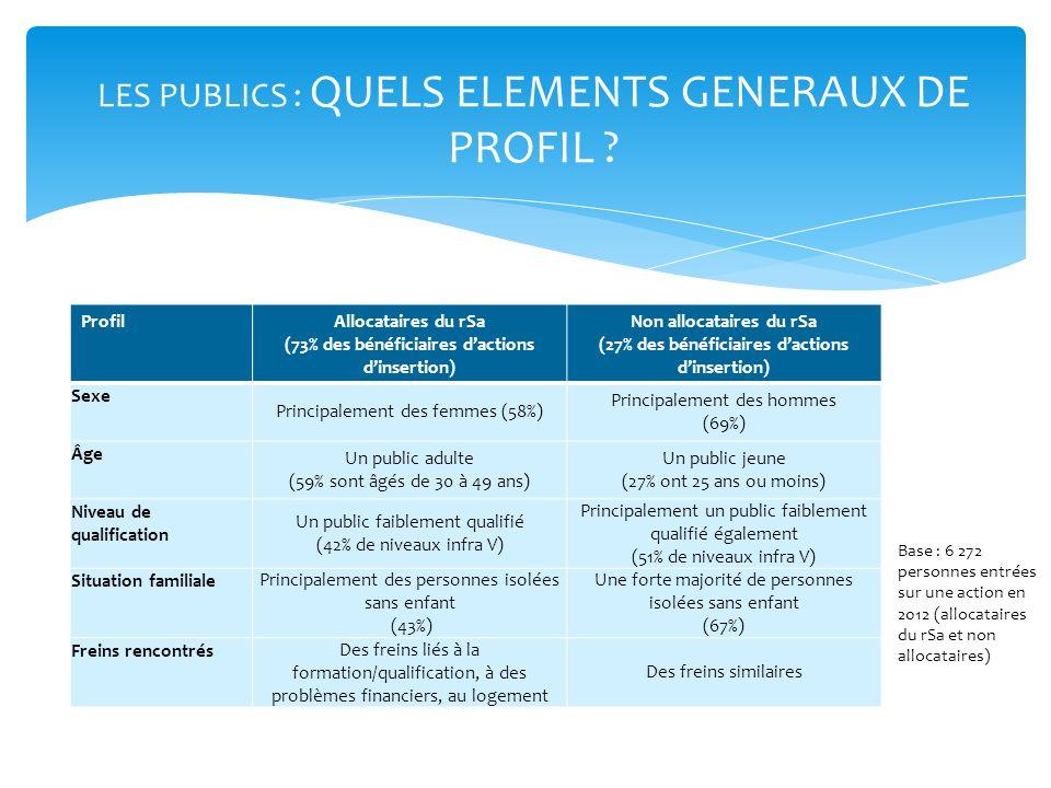 LES PUBLICS : QUELS ELEMENTS GENERAUX DE PROFIL