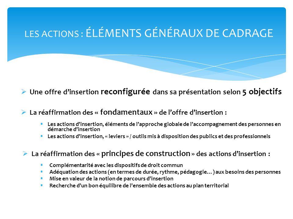 LES ACTIONS : ÉLÉMENTS GÉNÉRAUX DE CADRAGE