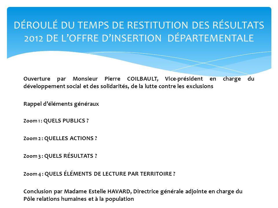 DÉROULÉ DU TEMPS DE RESTITUTION DES RÉSULTATS 2012 DE L'OFFRE D'INSERTION DÉPARTEMENTALE