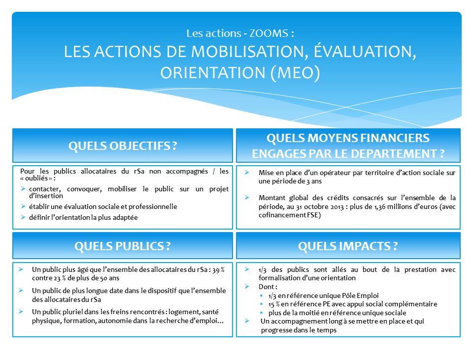 QUELS MOYENS FINANCIERS ENGAGES PAR LE DEPARTEMENT