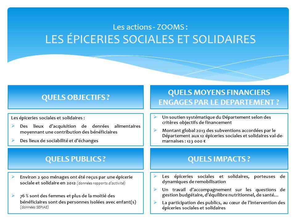 Les actions - ZOOMS : LES ÉPICERIES SOCIALES ET SOLIDAIRES