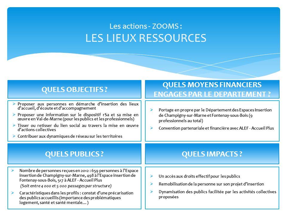 Les actions - ZOOMS : LES LIEUX RESSOURCES