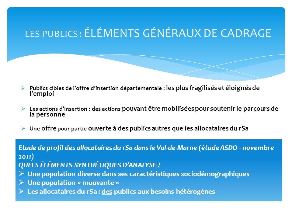 LES PUBLICS : ÉLÉMENTS GÉNÉRAUX DE CADRAGE