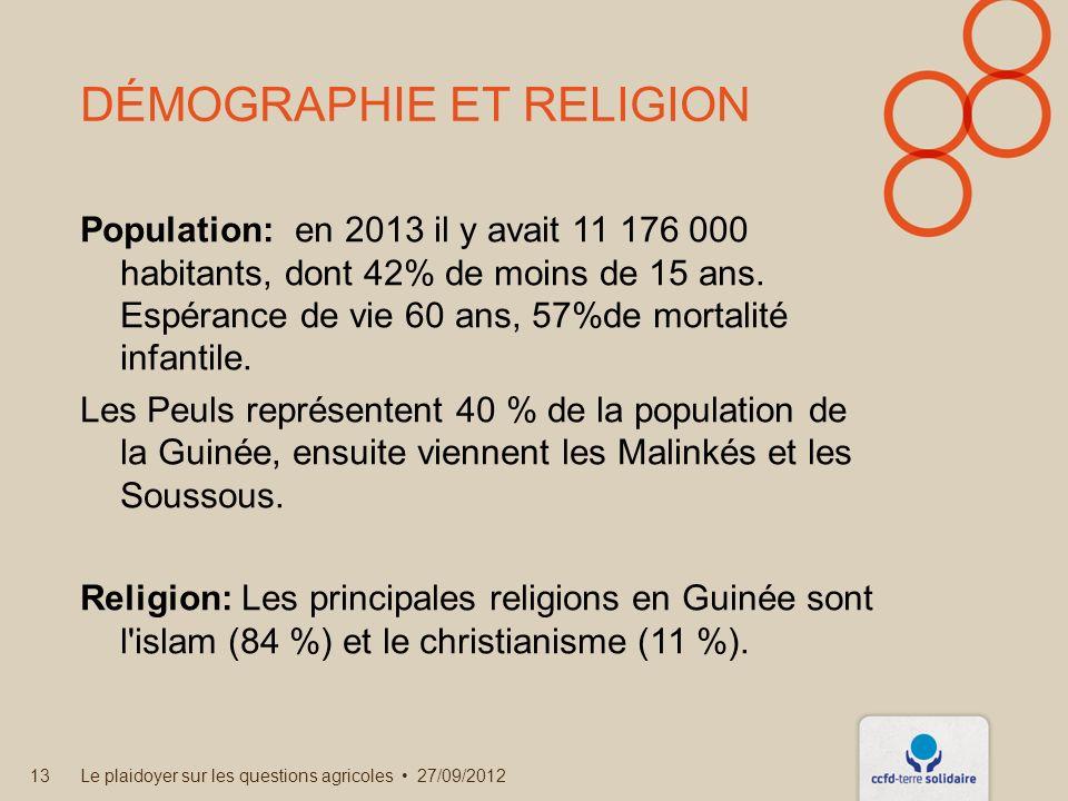 Démographie et religion
