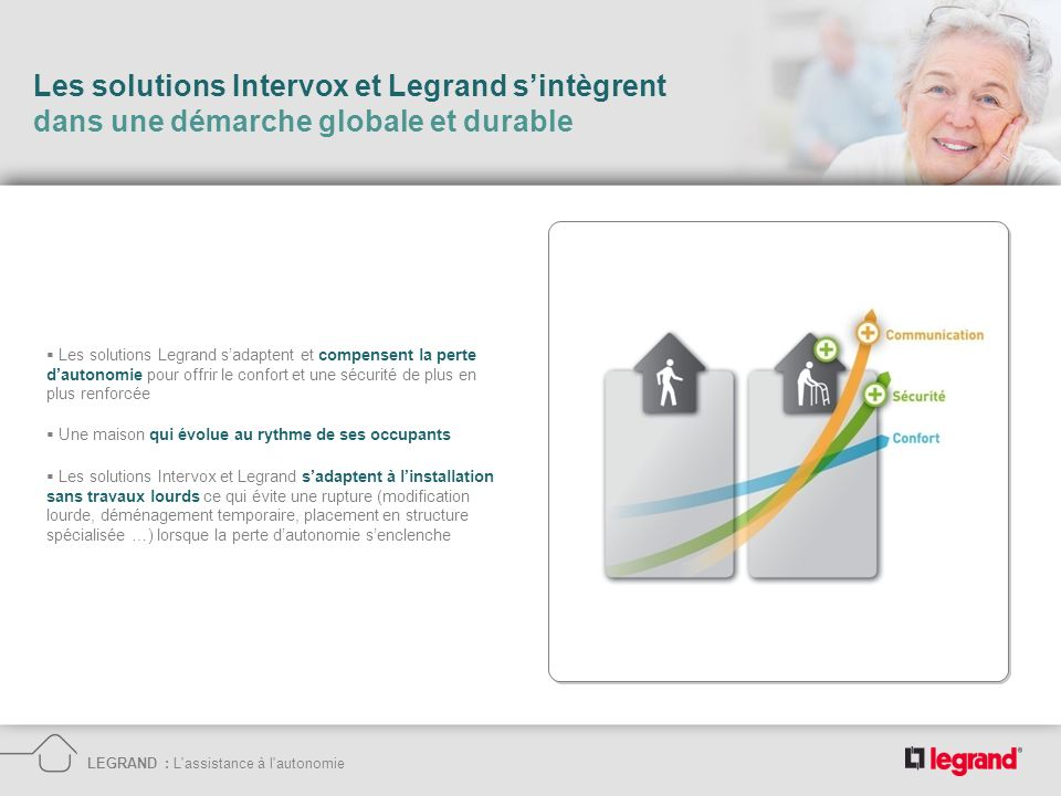 Les solutions Intervox et Legrand s'intègrent dans une démarche globale et durable