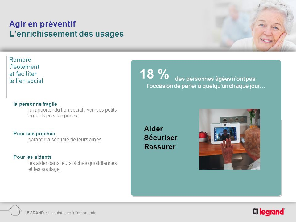 18 % Agir en préventif L'enrichissement des usages Aider Sécuriser