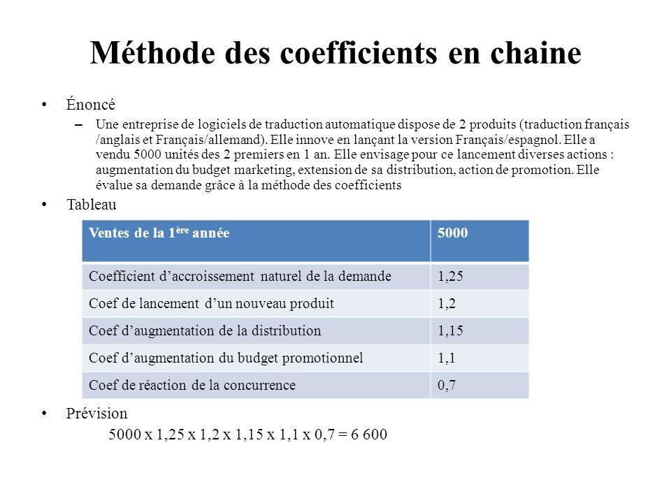 Méthode des coefficients en chaine
