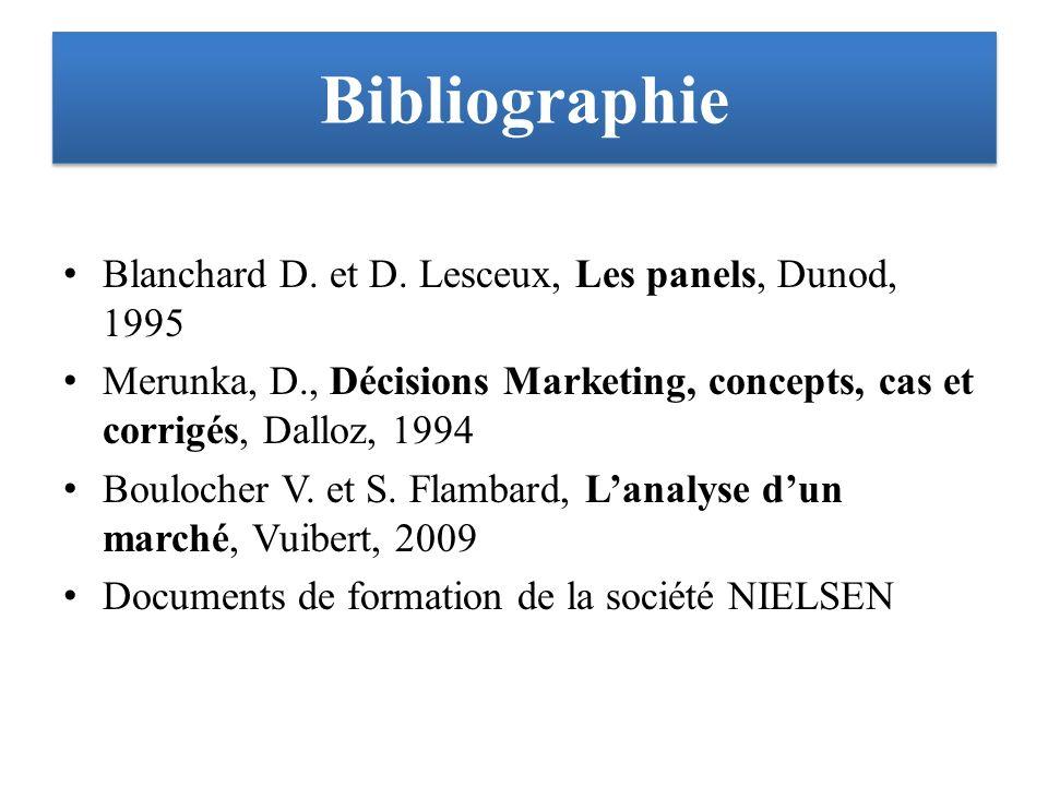 Bibliographie Blanchard D. et D. Lesceux, Les panels, Dunod, 1995