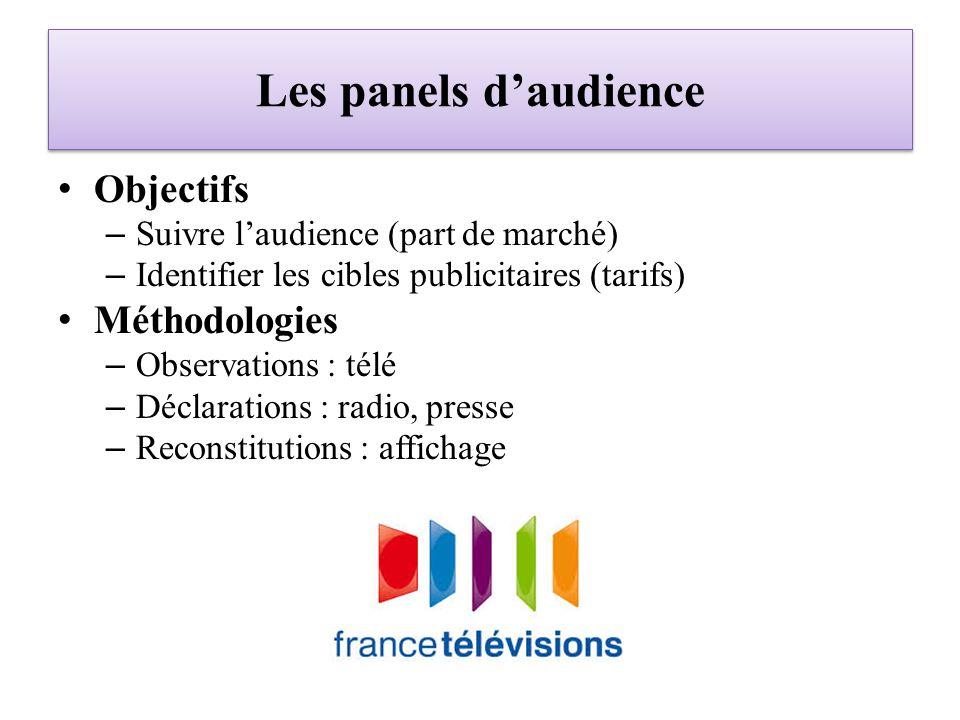 Les panels d'audience Objectifs Méthodologies