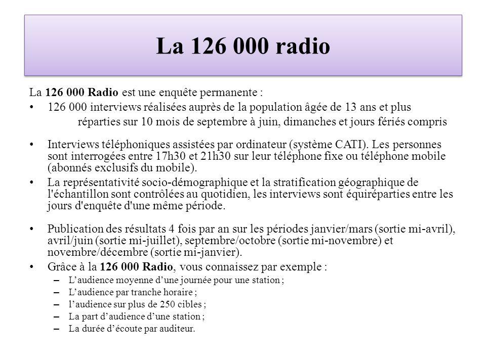 La 126 000 radio La 126 000 Radio est une enquête permanente :