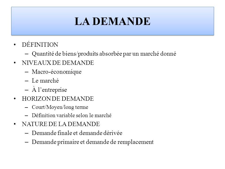 LA DEMANDE DÉFINITION. Quantité de biens/produits absorbée par un marché donné. NIVEAUX DE DEMANDE.