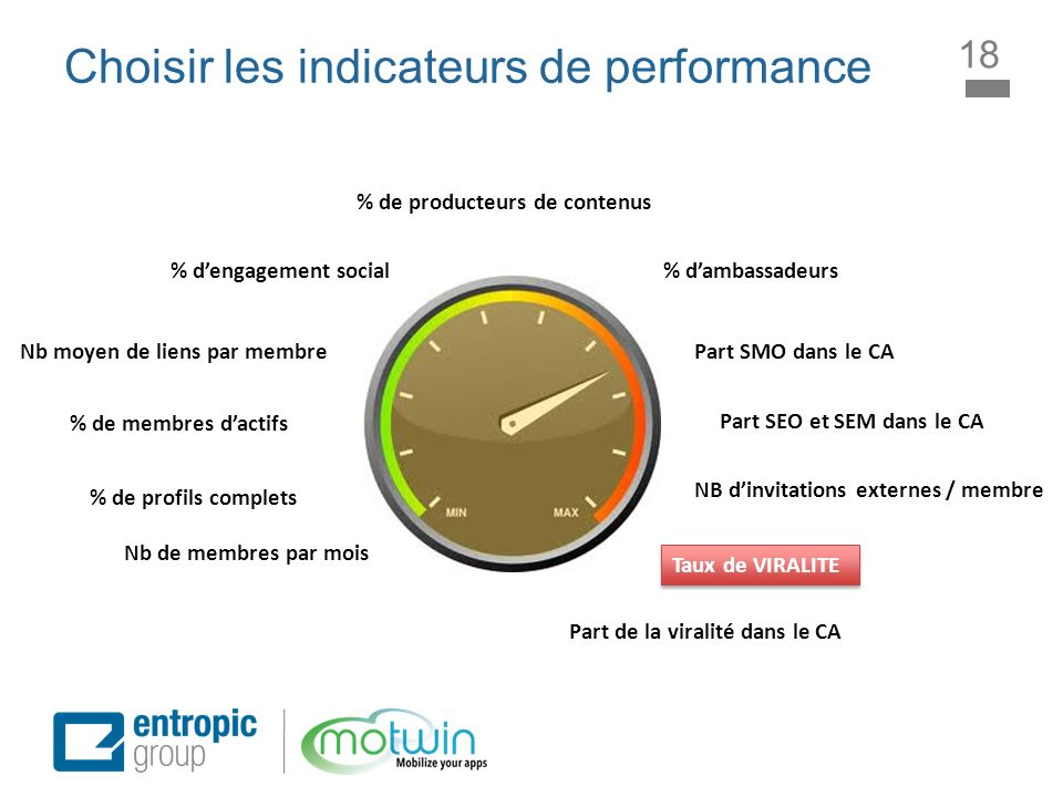 Choisir les indicateurs de performance