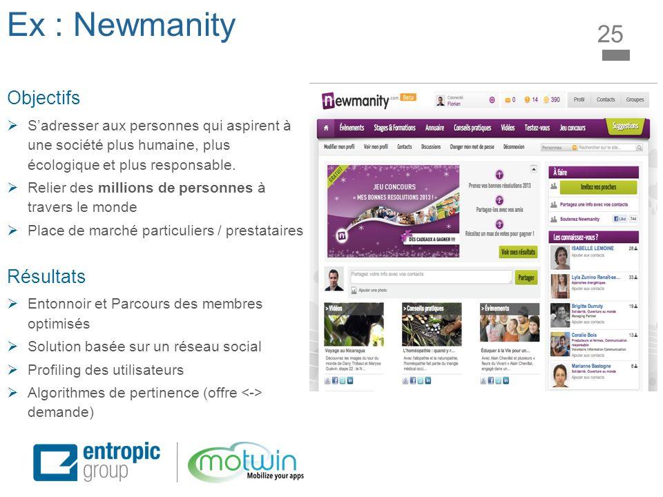 Ex : Newmanity Objectifs Résultats
