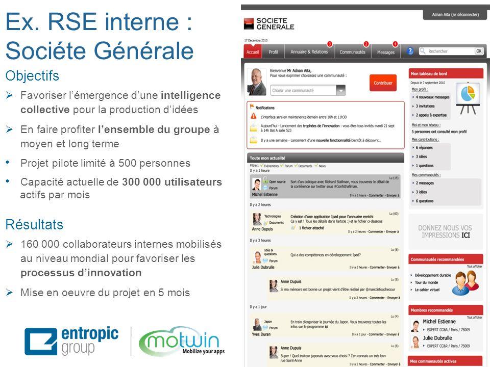 Ex. RSE interne : Sociéte Générale