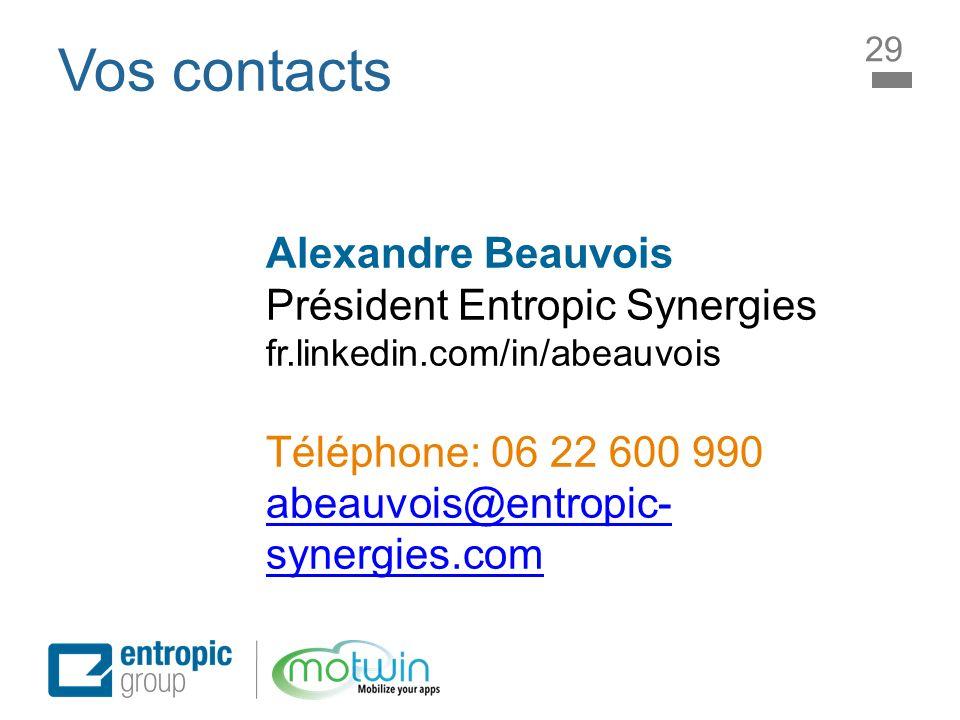 Vos contacts Alexandre Beauvois Président Entropic Synergies