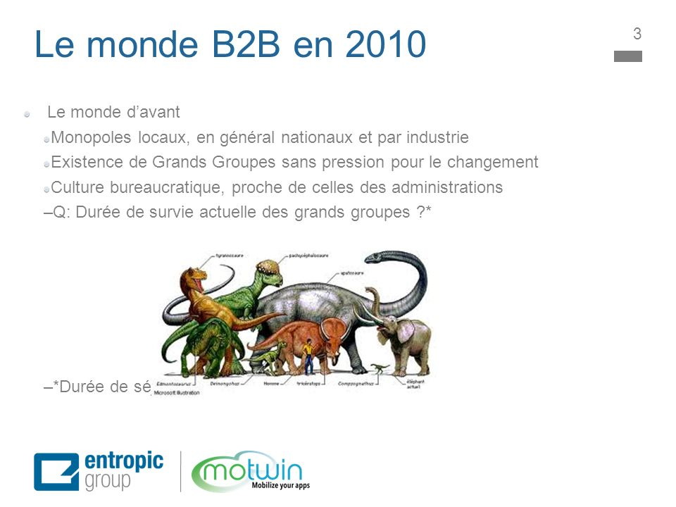 Le monde B2B en 2010 Le monde d'avant