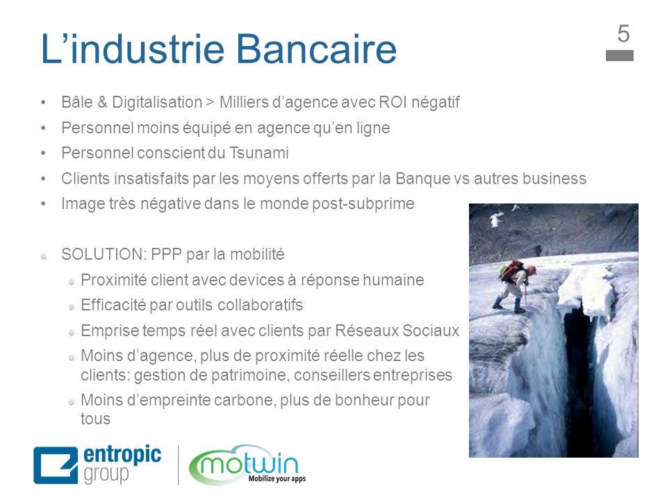 5 L'industrie Bancaire. Bâle & Digitalisation > Milliers d'agence avec ROI négatif. Personnel moins équipé en agence qu'en ligne.