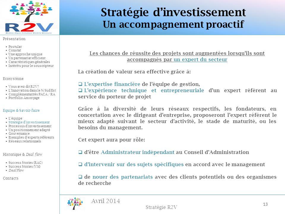 Stratégie d'investissement Un accompagnement proactif