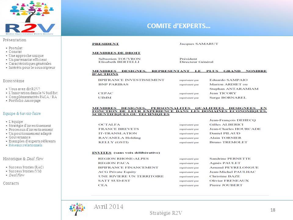 COMITE d'EXPERTS… Présentation Ecosystème Equipe & Savoir-faire