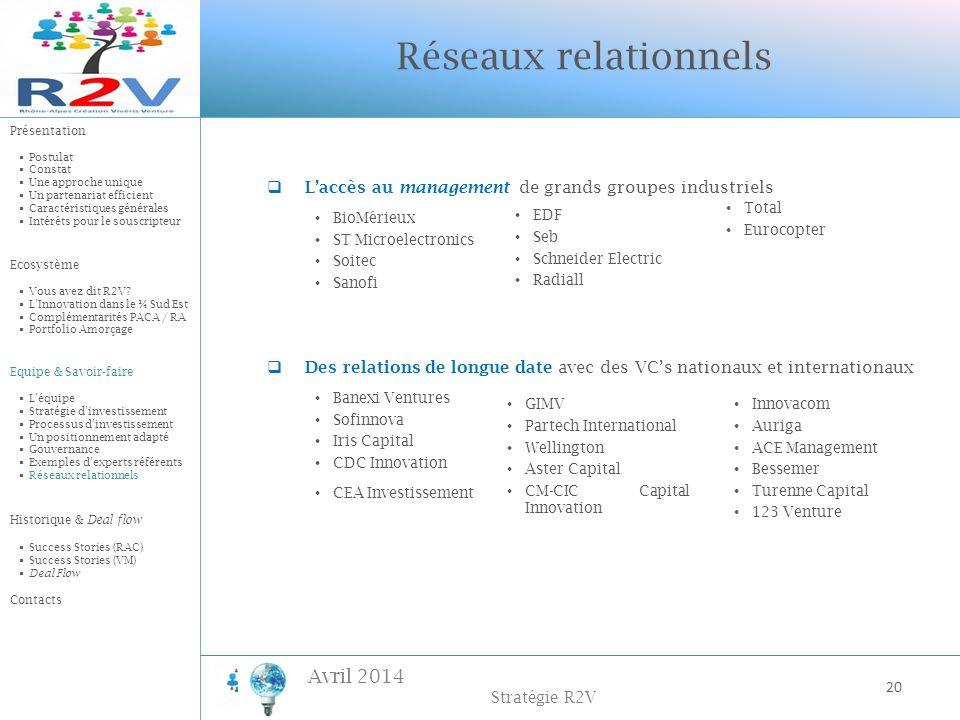 Réseaux relationnels Présentation. Postulat. Constat. Une approche unique. Un partenariat efficient.
