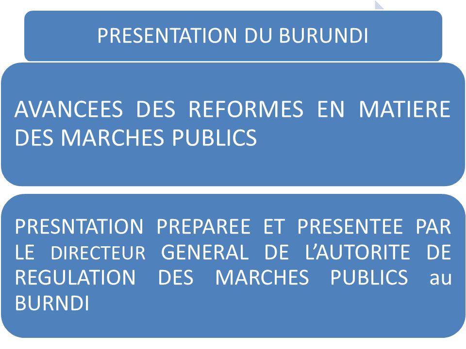 PRESENTATION DU BURUNDI