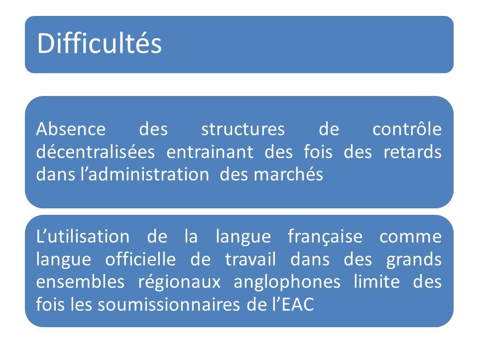 Difficultés Absence des structures de contrôle décentralisées entrainant des fois des retards dans l'administration des marchés.