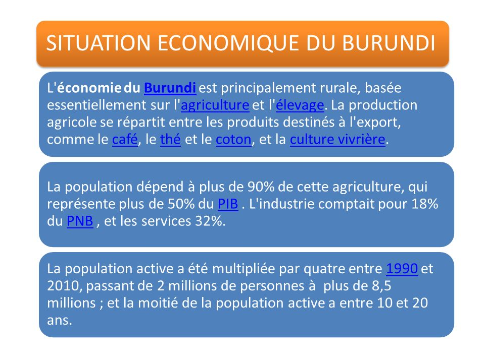 SITUATION ECONOMIQUE DU BURUNDI