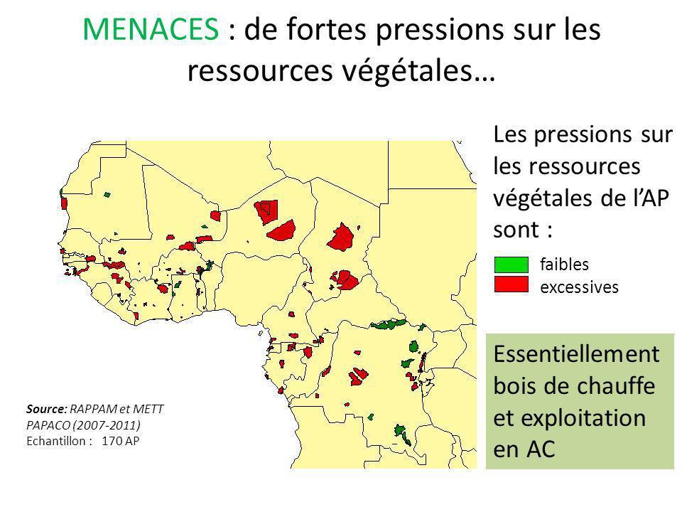 MENACES : de fortes pressions sur les ressources végétales…