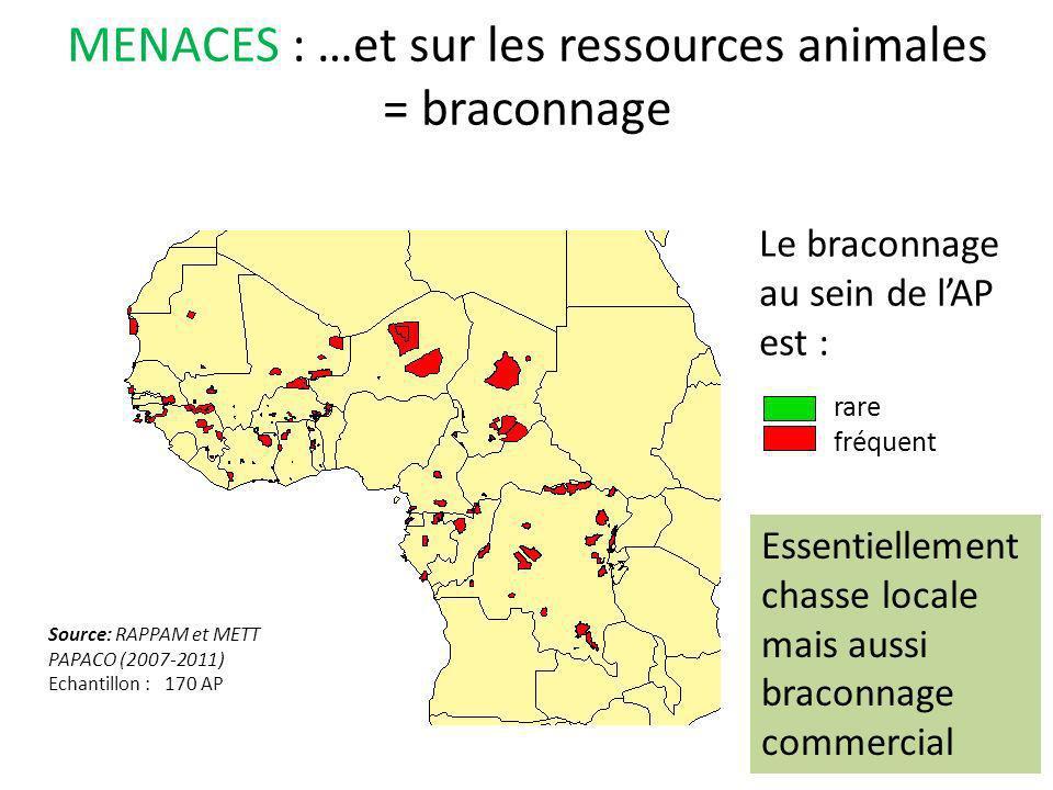 MENACES : …et sur les ressources animales = braconnage