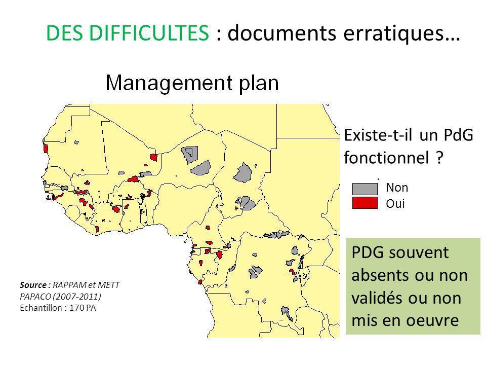 DES DIFFICULTES : documents erratiques…