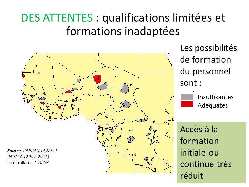 DES ATTENTES : qualifications limitées et formations inadaptées