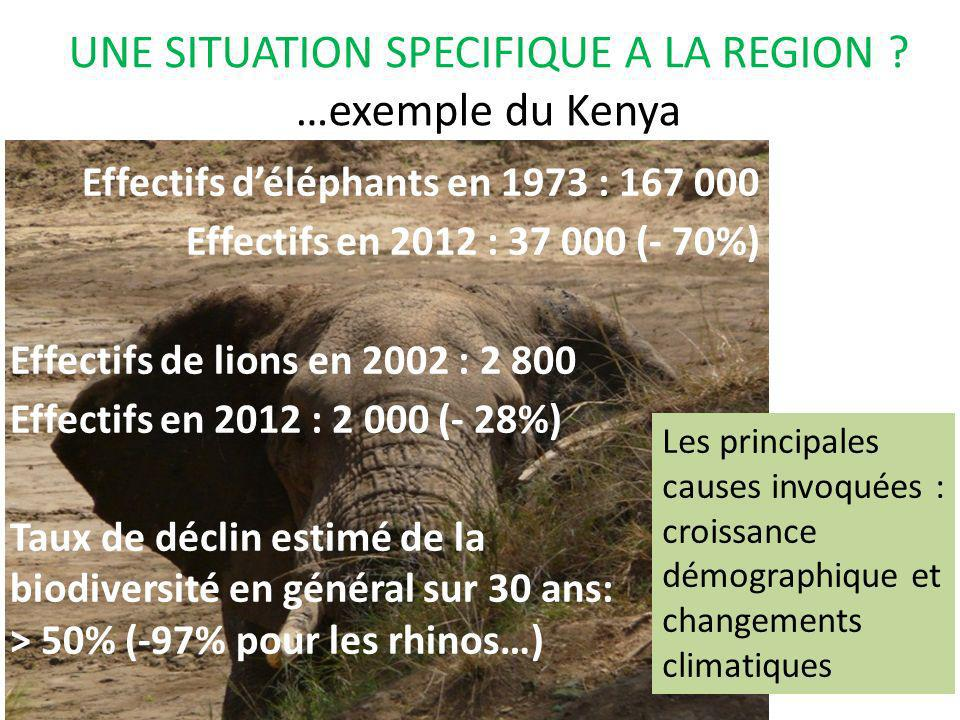 UNE SITUATION SPECIFIQUE A LA REGION …exemple du Kenya