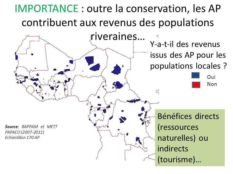 IMPORTANCE : outre la conservation, les AP contribuent aux revenus des populations riveraines…