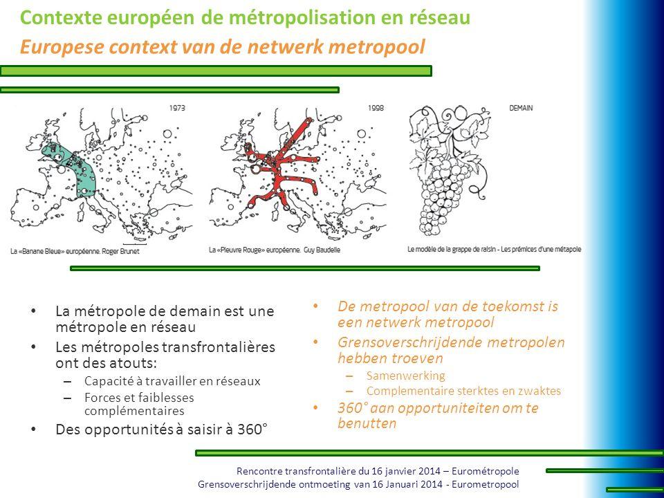 Contexte européen de métropolisation en réseau