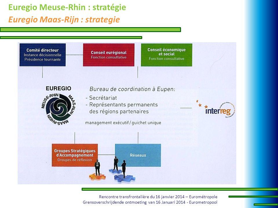 Euregio Meuse-Rhin : stratégie
