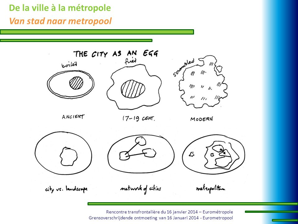 De la ville à la métropole Van stad naar metropool