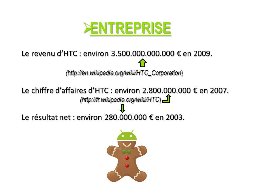 ENTREPRISE Le revenu d'HTC : environ 3.500.000.000.000 € en 2009.