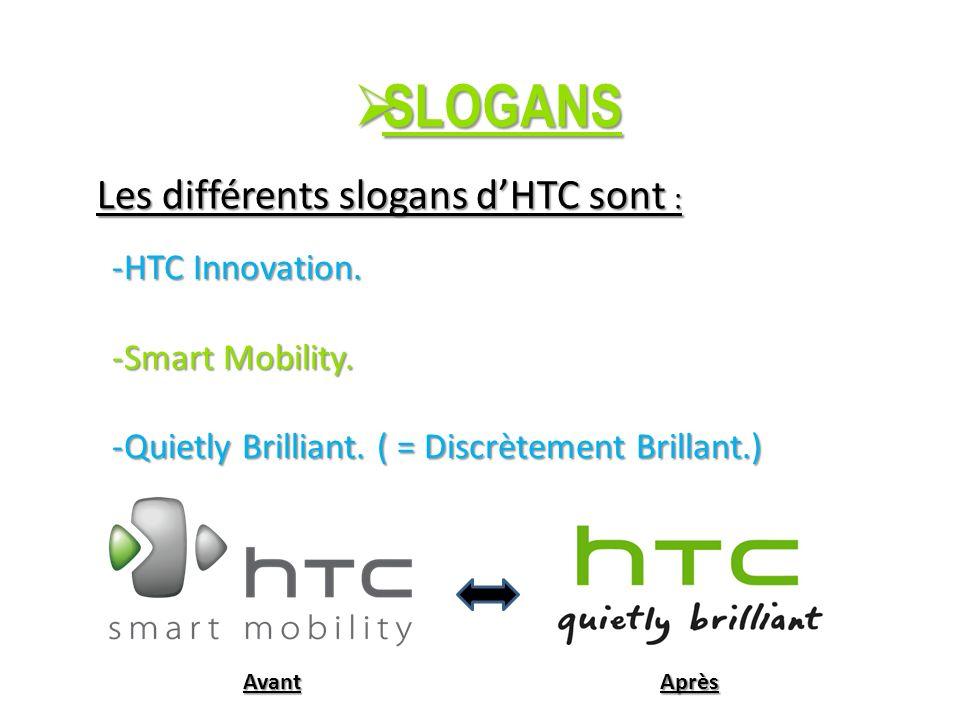 SLOGANS Les différents slogans d'HTC sont : HTC Innovation.