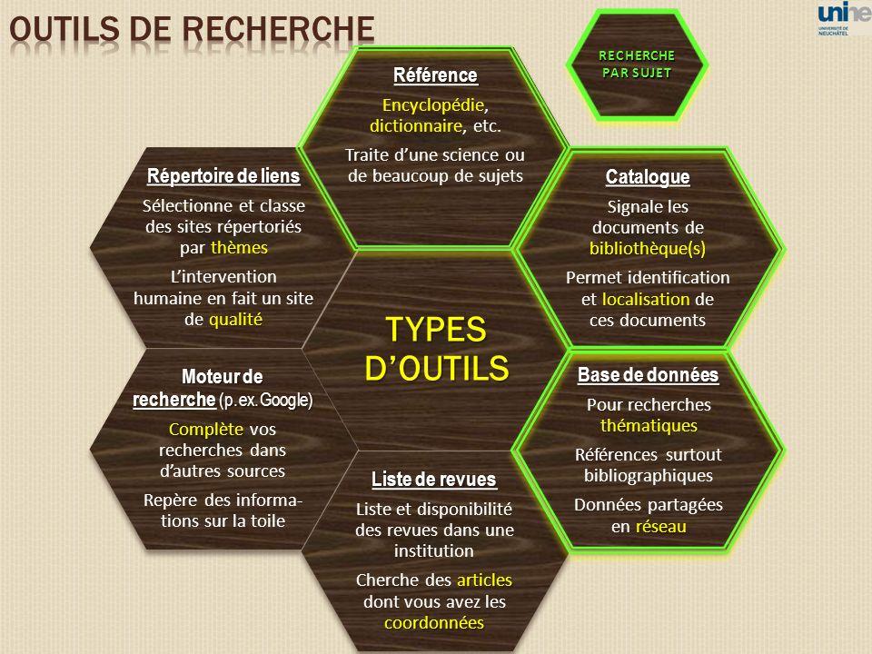 outils de recherche TYPES D'OUTILS Référence Répertoire de liens